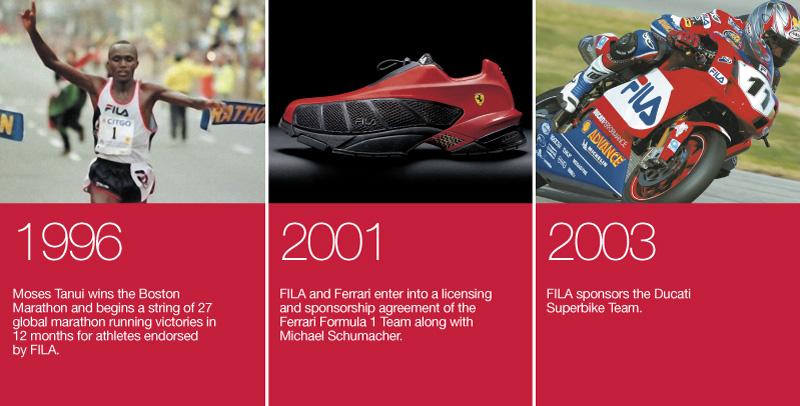 bästa sneakers 100% toppkvalitet mysig färsk History | Fila Indonesia